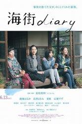 Смотреть Дневник Умимати онлайн в HD качестве